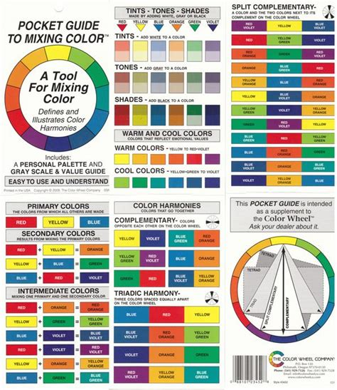 color wheel pocket guide to mixing color artist paint color wheel baking 101 farver