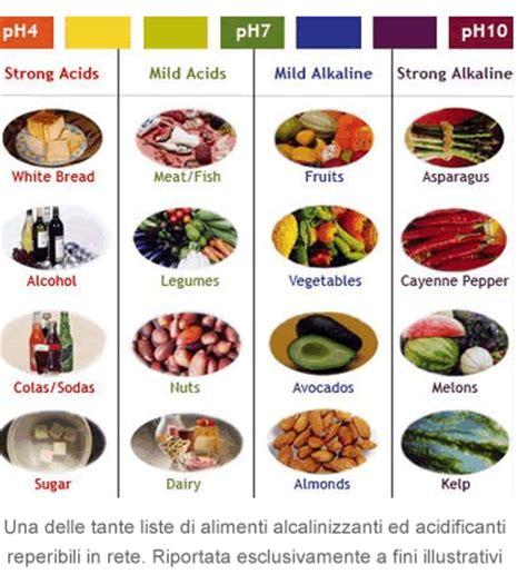 alimenti alcalinizzanti alimenti alcalinizzanti