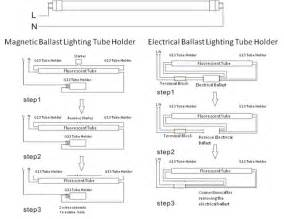 philips led t8 wiring diagram keystone 4ft 15w led t8