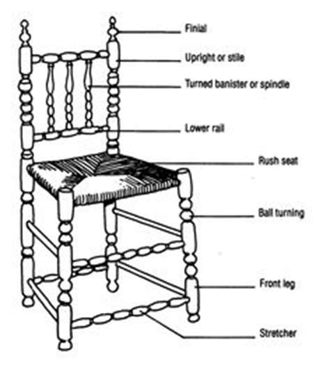parts of a chair i the word quot manchette quot hacks