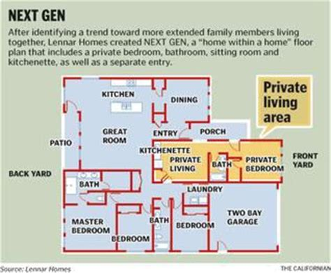 As Multigenerational Households Rise, Builders Accommodate