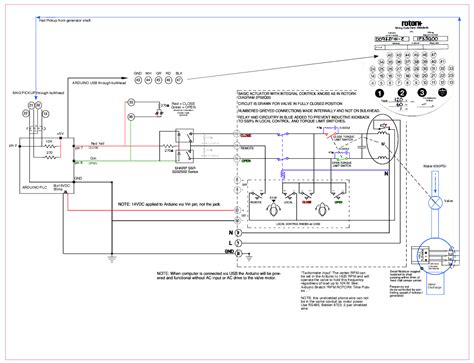 rotork wiring diagram diagrams rotork wiring diagrams limitorque smb wiring
