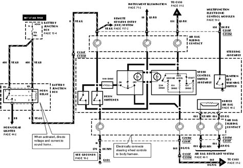 1999 ford ranger wiring diagram wiring diagram for 1999 ford ranger wiring automotive wiring diagram