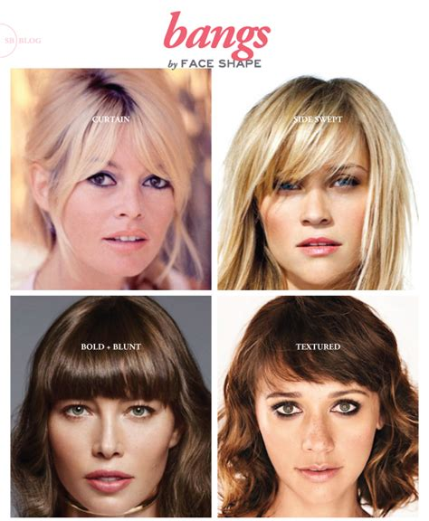types of bangs for hair bangs by face shape face shapes bangs and shapes