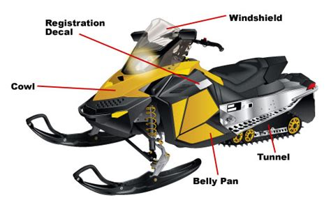 boat registration requirements michigan resident registration requirements mt snowmobile ed