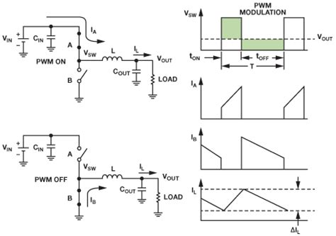 coupled filter inductors in output coupled filter inductors in output buck regulators 28 images on the design of single