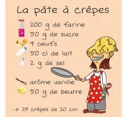panneau humour d 233 co cuisine recette p 226 te 224 cr 234 pes
