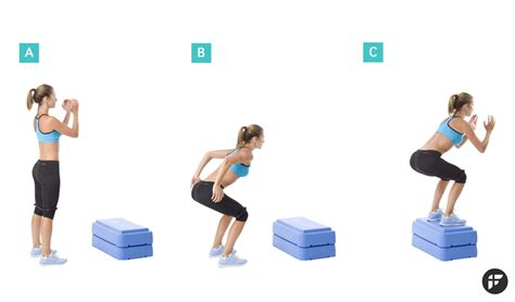 Box Jump How To Do Box Jumps