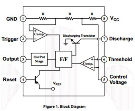 555 integrated circuit datasheet 555 datasheet 555 pdf pinouts circuit fairchild semiconductor