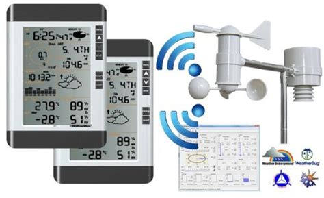 ambient weather station home images