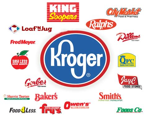 Kroger Gift Cards Balance - support dry bones while grocery shopping dry bones denver