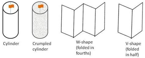 How To Make Cylinder Shape With Paper - stealthy shapes how to make an aircraft invisible to radar