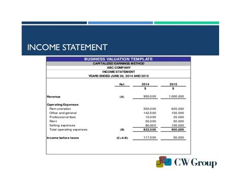 Business Valuation Sba Business Valuation Template