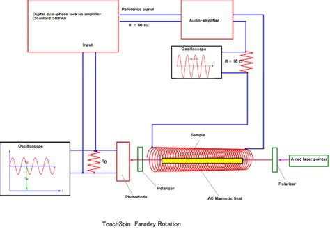 comfortable ac schematic diagram pictures inspiration