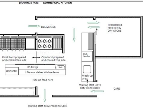 Hotel Kitchen Layout Drawings by Layout Designing Hotel Kitchen Equipments Great Plan For
