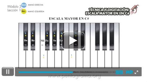 notas de elena lecci n 10 llorad y aullad escuela sab tica escuela de m 250 sica en l 237 nea clases de piano online