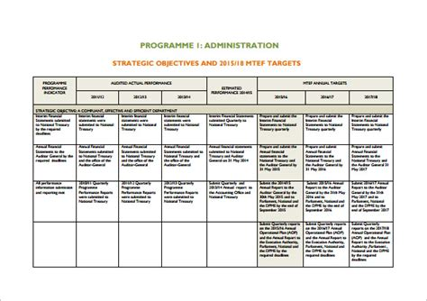 Operational Plan Template 17 Operational Plan Templates Pdf Doc Free Premium Templates