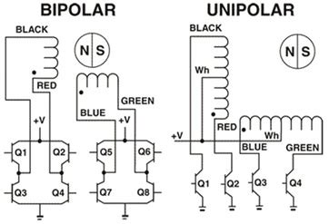 linear actuator wiring diagram linear wiring diagram