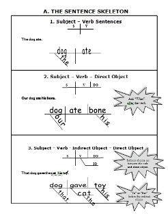 diagram sentences free free clue cards for diagramming sentences homeschool