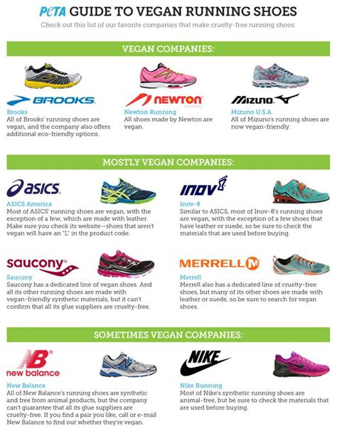 running shoe finder guide choose the right vegan running shoe how to be vegan