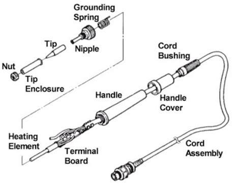 Murah Element Solder Gordak 936 A soldering anti static thermometers philippines