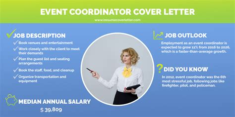 cover letter for event coordinator position event coordinator cover letter sles iresume cover letter