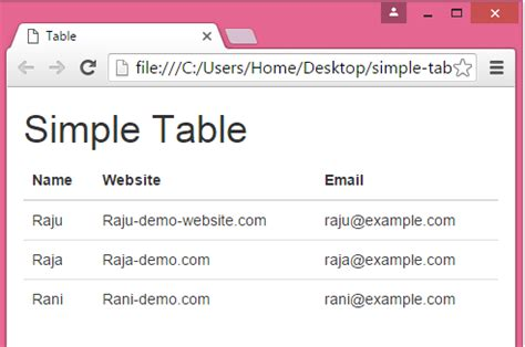 design html using bootstrap create simple responsive table using bootstrap classes in