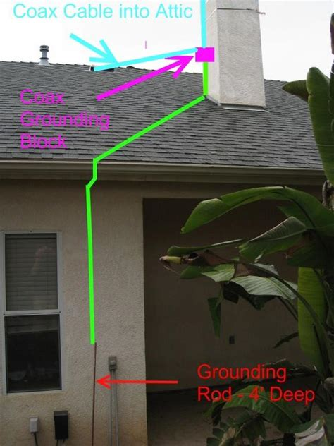 antenna grounding  house power outlet avs forum home