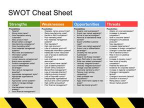 business plan swot analysis template the swot analysis sheet is an easy tool for students
