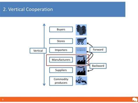 vertical and horizontal h007 jpg vertical and horizontal integration