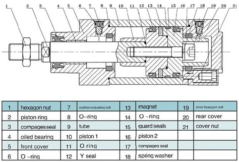 80 Square Meters iso15552 standard festo pneumatic cylinder festo type dnc