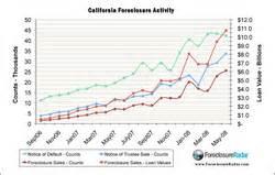 bad credit boat loan requirements south dakota loan tracking in california coolsup