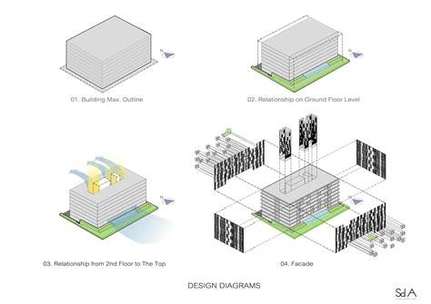design concept steel ltd gallery of via 31 somdoon architects 23