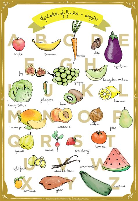 a z name that fruit and vegetable books a z of fruits veggies lindsay