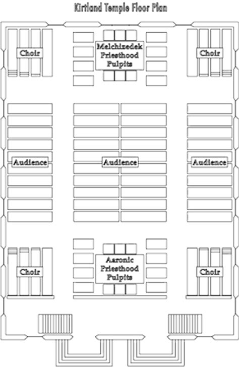 lds temple floor plan doctrine and covenants and church history seminary