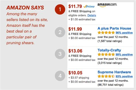 amazon selling services a great tool to get your foot in the door amazon says it puts customers first but its pricing