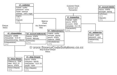 design online banking system uml diagrams for internet banking system cs1403 case