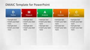 six sigma project charter template powerpoint bing