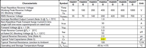 function diode 1n4001 diodes what is the difference between 1n4001 and 1n4007 other than their maximum