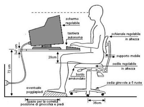 postura seduta corretta posizioni corrette davanti al pc clnsolution