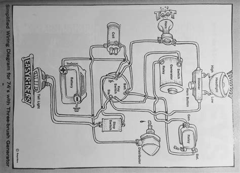 idiot proof wiring diagrams    sportsters meat balls  twin custom cycle parts