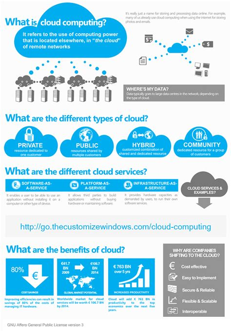 what is the enterprise cloud the register