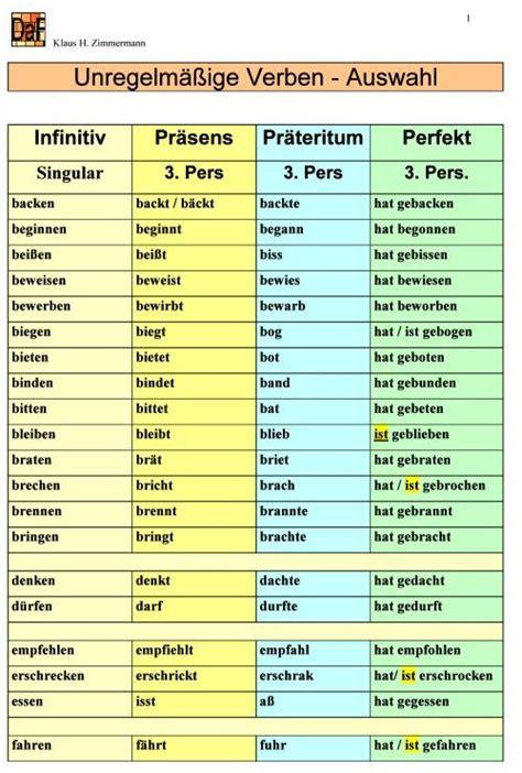 tabelle auf englisch die besten 17 ideen zu grammatik auf vokablen