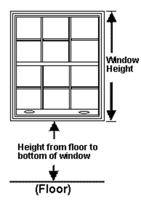 bathroom window height from floor bailey s discount center north judson indiana in