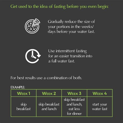 water fasting your step by step science based guide to water fasting