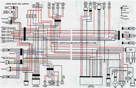 1999 harley softail wiring diagram 34 wiring diagram