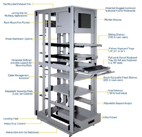 19 Inch Server Rack by Rack Server And 19 Inch Rack