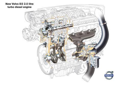 neue volvo f 252 nfzylinder dieselmotoren mit h 246 herer effizienz und gesteigerter dynamik volvo car