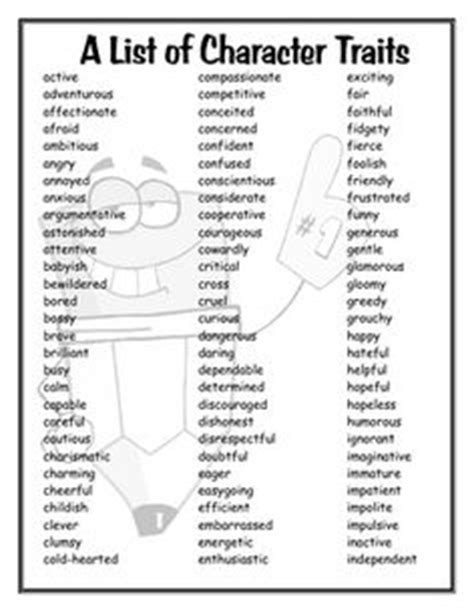 Character Traits Letter Y Details About More Descriptive Words Other Ways To Say Writing Poster Tcr Chart New Feelings