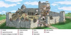 description chateau fort moyen 194 ge